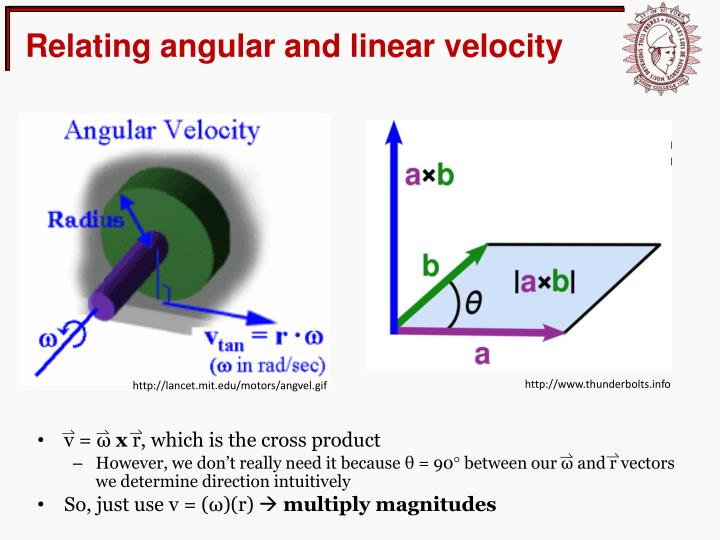 Relating angular and linear velocity