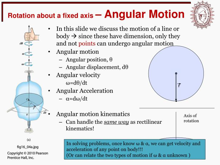 Rotation about a fixed axis