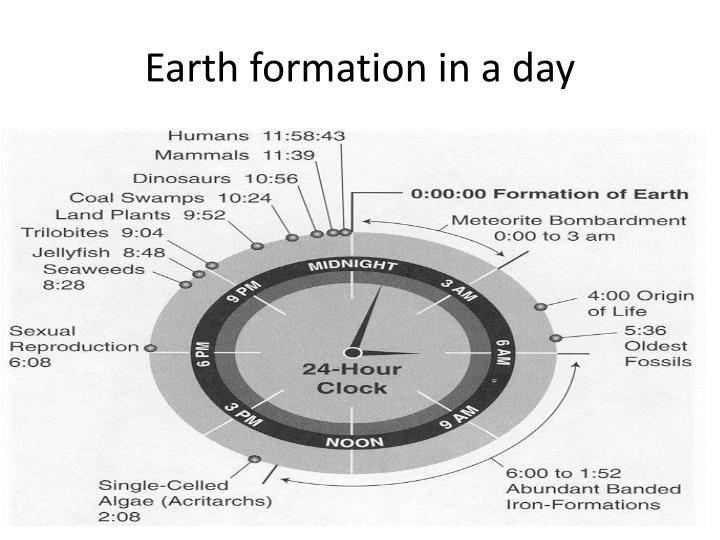Earth formation in a day