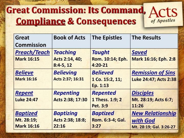 Great commission its command compliance consequences