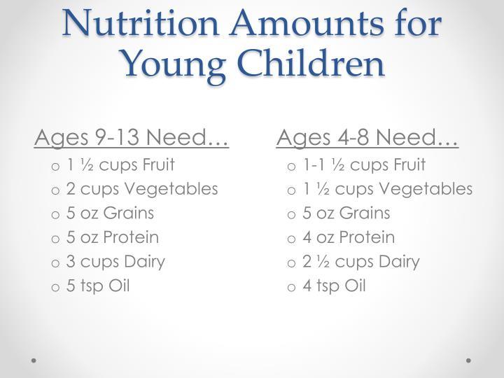 Nutrition Amounts