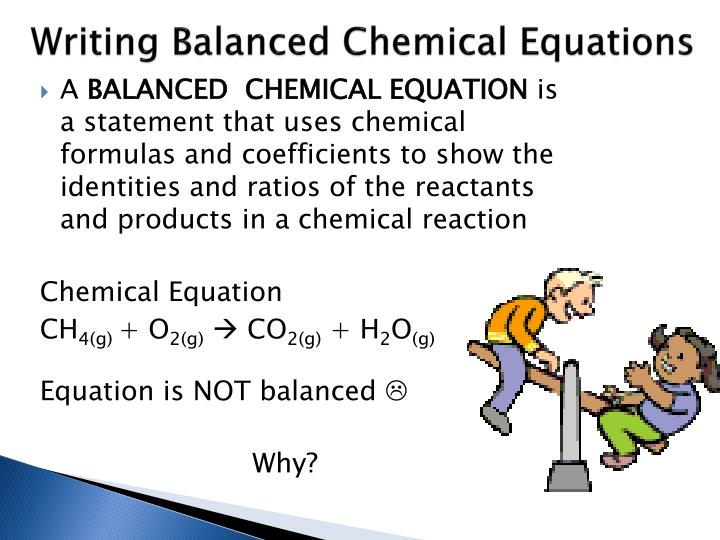 Writing Balanced Chemical Equations