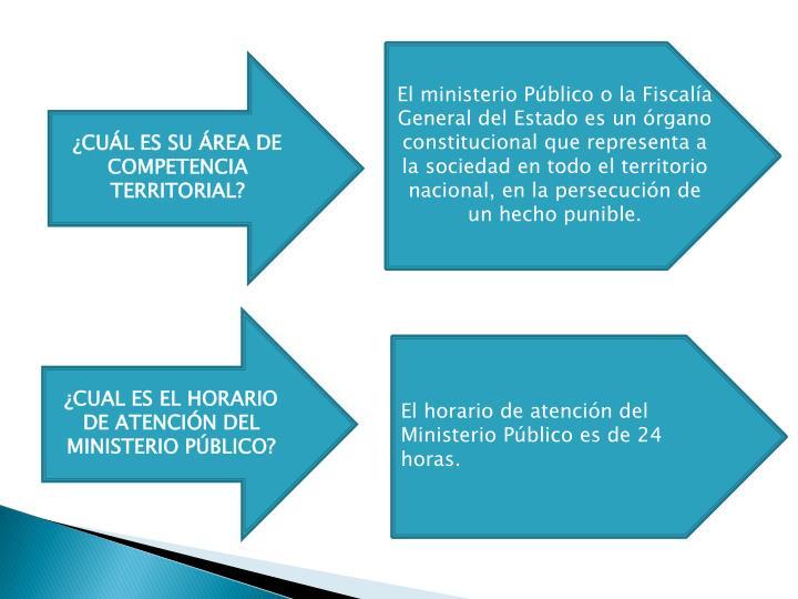 El ministerio Público o la Fiscalía General del Estado es un órgano constitucional que representa a la sociedad en todo el territorio nacional, en la persecución de un hecho punible.