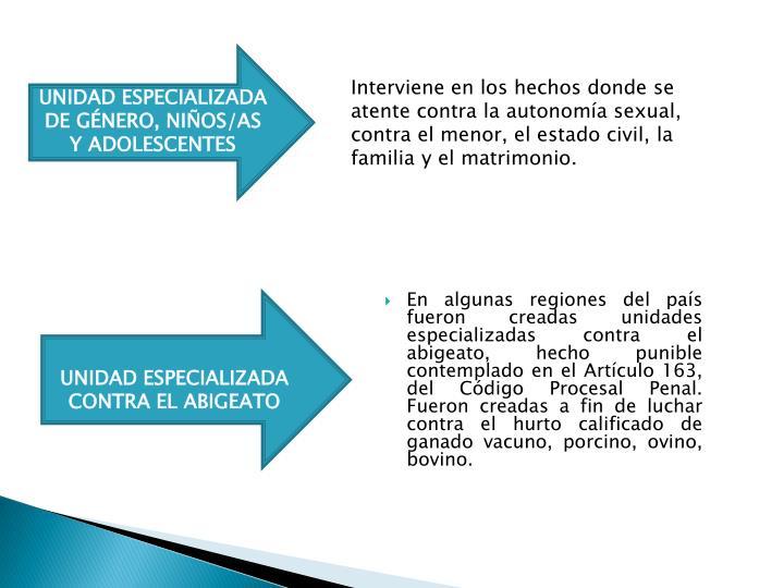 UNIDAD ESPECIALIZADA DE GÉNERO, NIÑOS/AS Y ADOLESCENTES