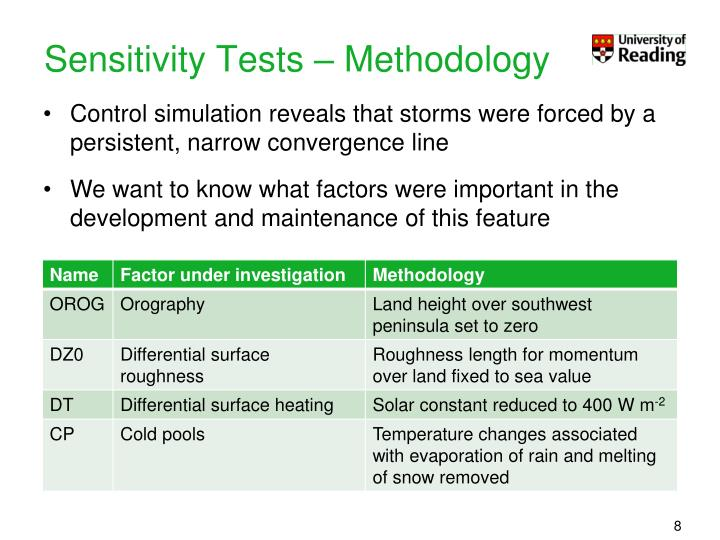 Sensitivity Tests – Methodology