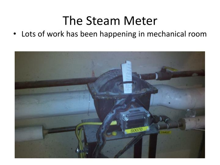 The Steam Meter