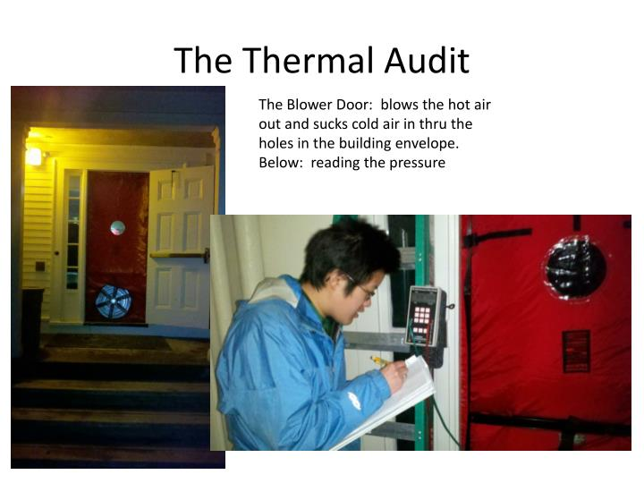 The thermal audit