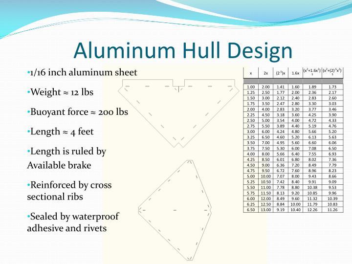 Aluminum Hull Design