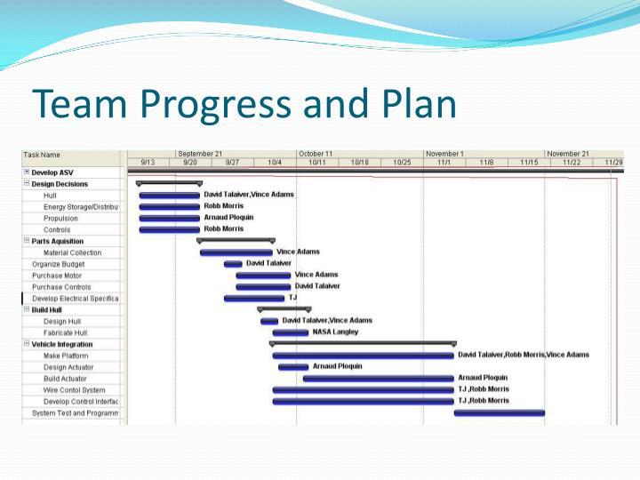Team Progress and Plan