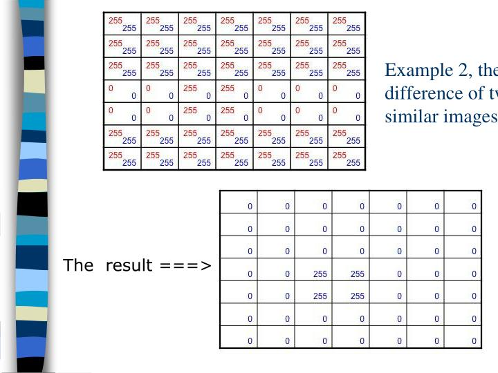 Example 2, the difference of two similar images