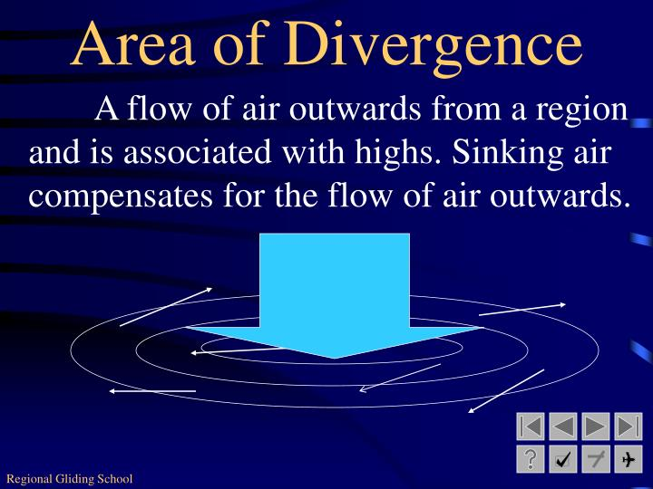 Area of Divergence