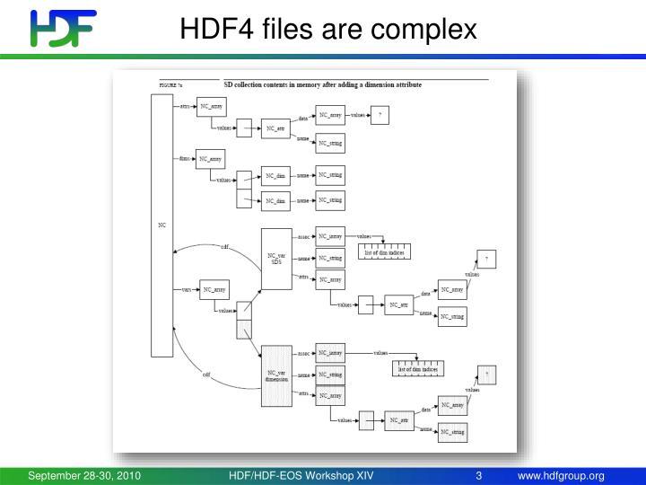 HDF4 files are complex