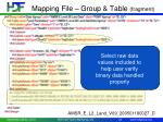mapping file group table fragment