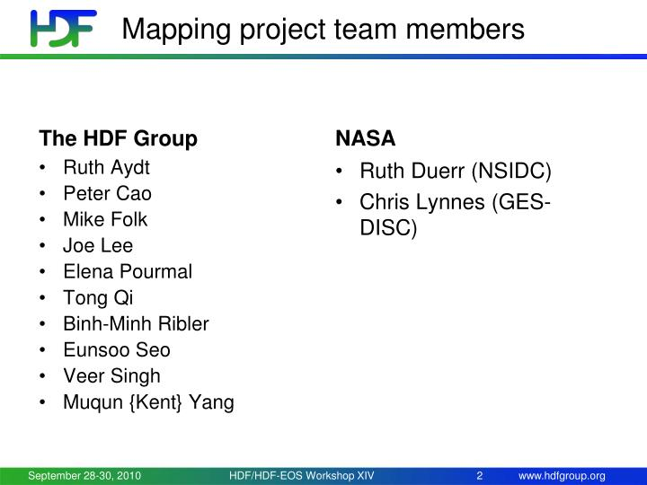 Mapping project team members