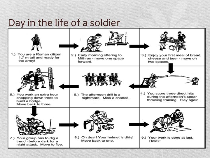 Day in the life of a soldier