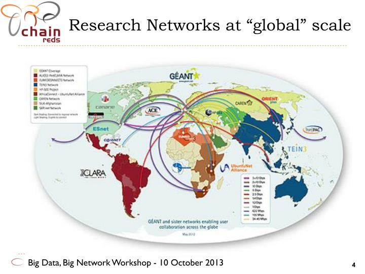 "Research Networks at ""global"" scale"