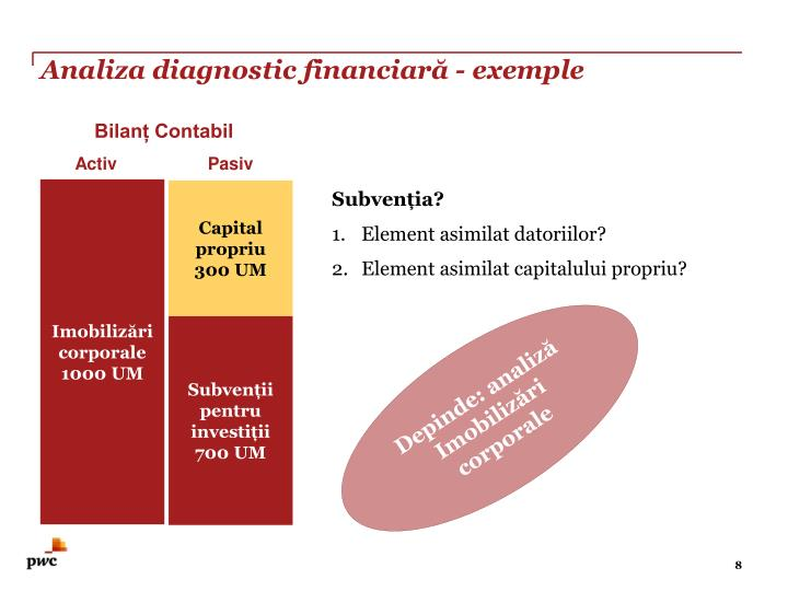Analiza diagnostic financiară - exemple