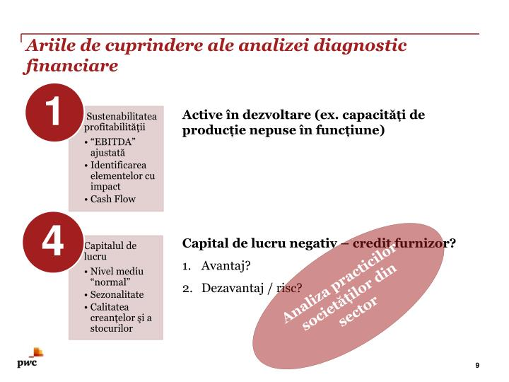 Ariile de cuprindere ale analizei diagnostic financiare