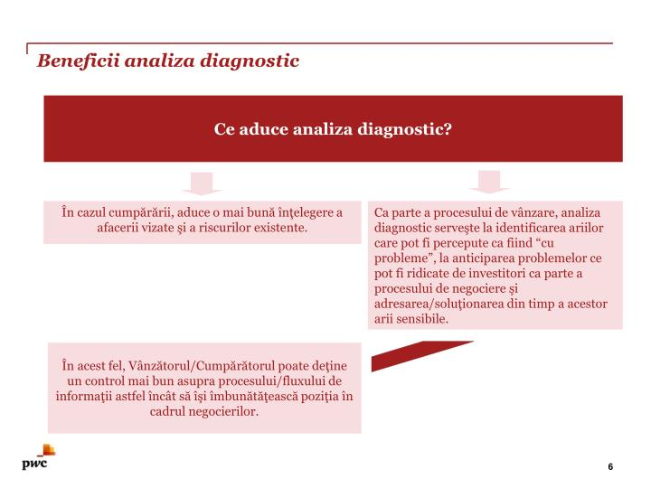 Beneficii analiza diagnostic