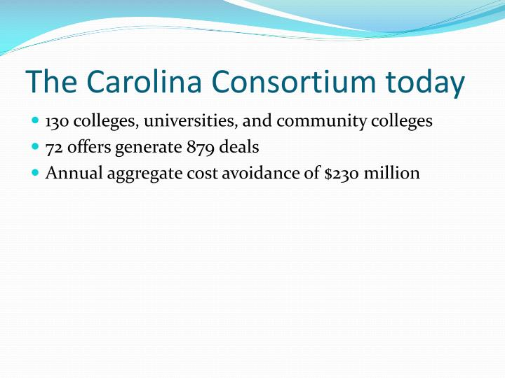 The Carolina Consortium today