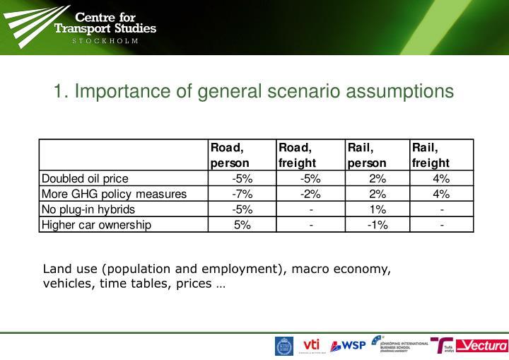 1. Importance of general scenario assumptions