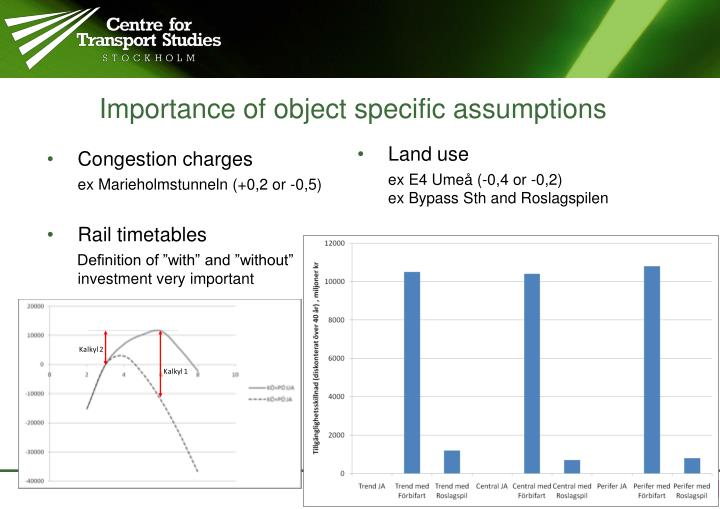 Importance of object specific assumptions