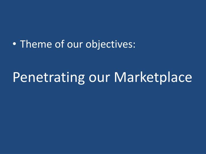Theme of our objectives: