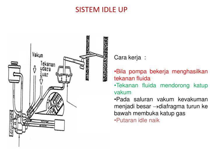 SISTEM IDLE UP