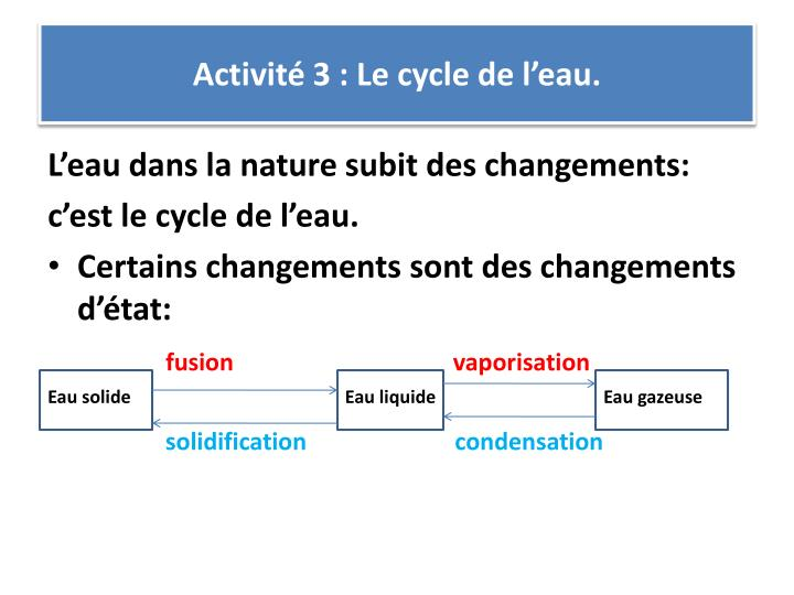 Activit 3 le cycle de l eau