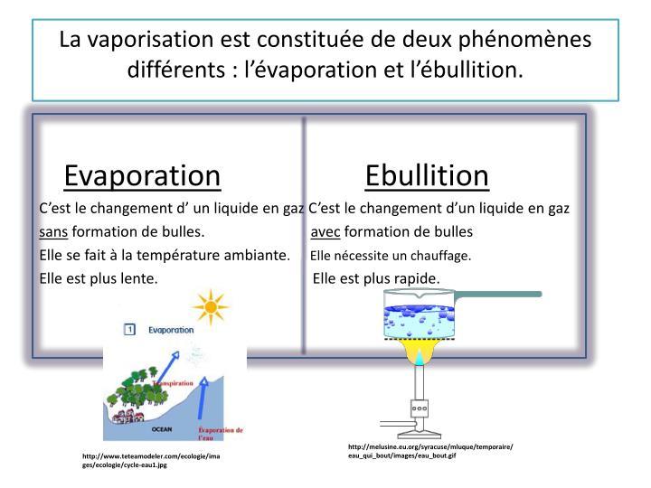 La vaporisation est constituée de deux phénomènes différents: l'évaporation et l'ébullition.