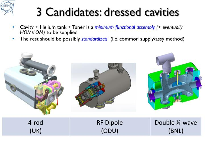 3 Candidates: dressed cavities