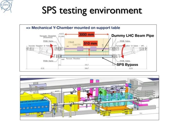SPS testing environment