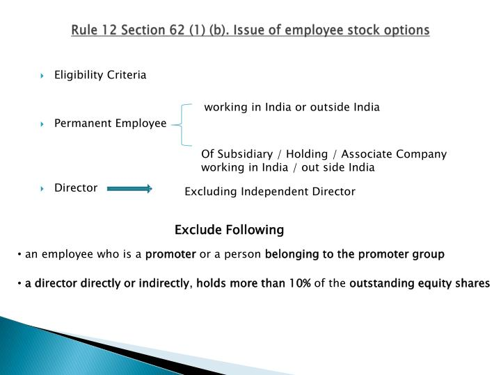Rule 12 Section 62 (1) (b). Issue of employee stock options