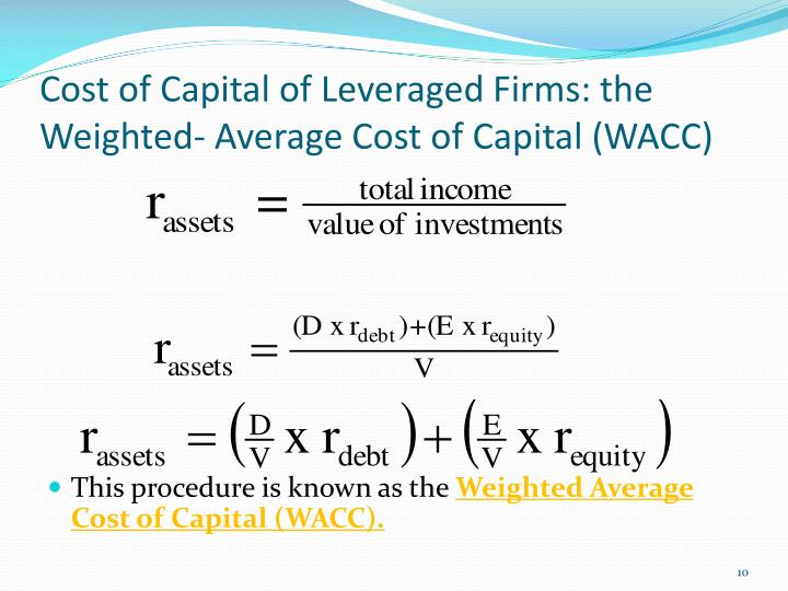 Cost of Capital of Leveraged Firms: the Weighted- Average Cost of Capital (WACC)