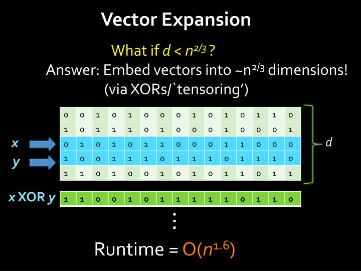 Vector Expansion