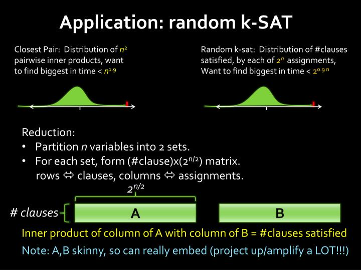 Application: random k-SAT
