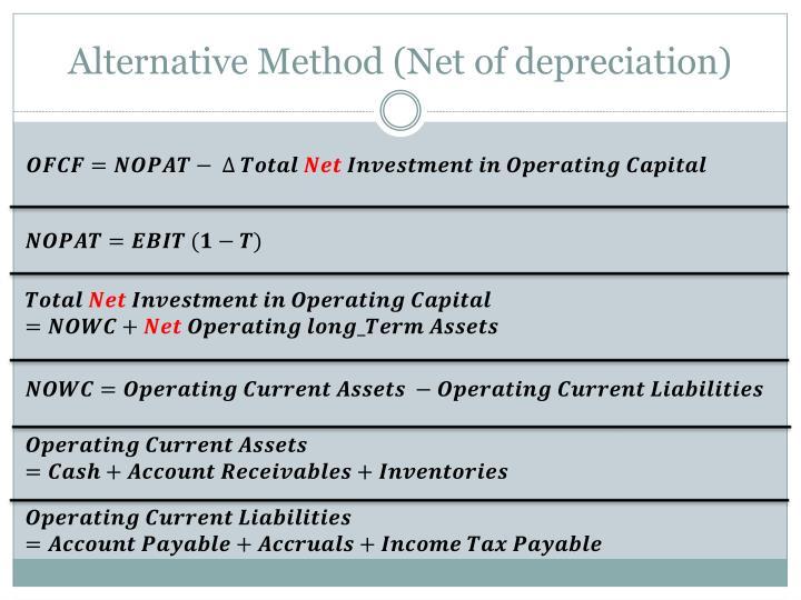 Alternative Method (Net of depreciation)