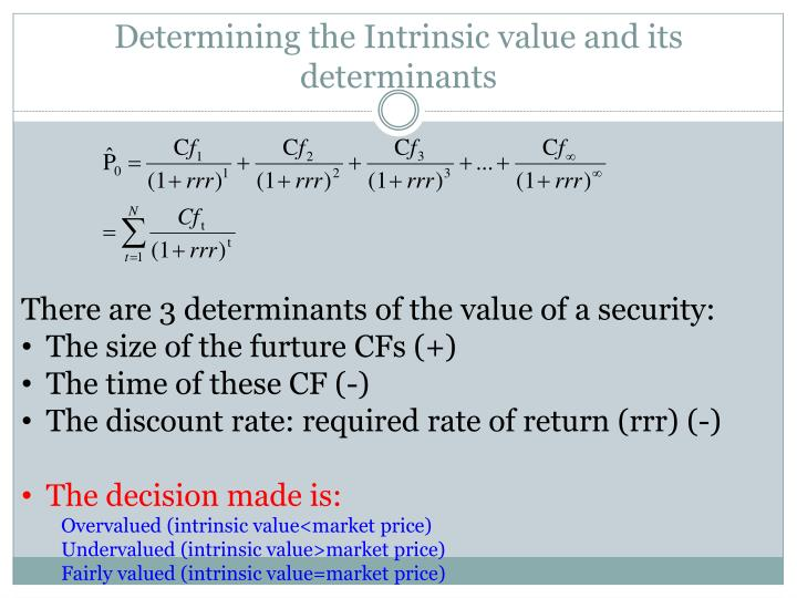 Determining the Intrinsic value and its determinants