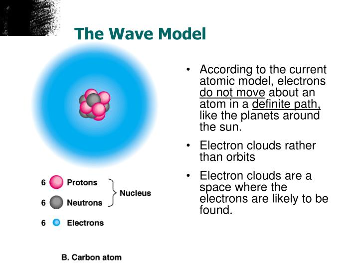 The Wave Model