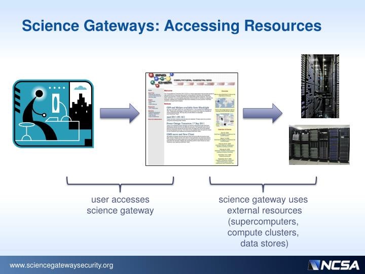 Science Gateways: Accessing Resources