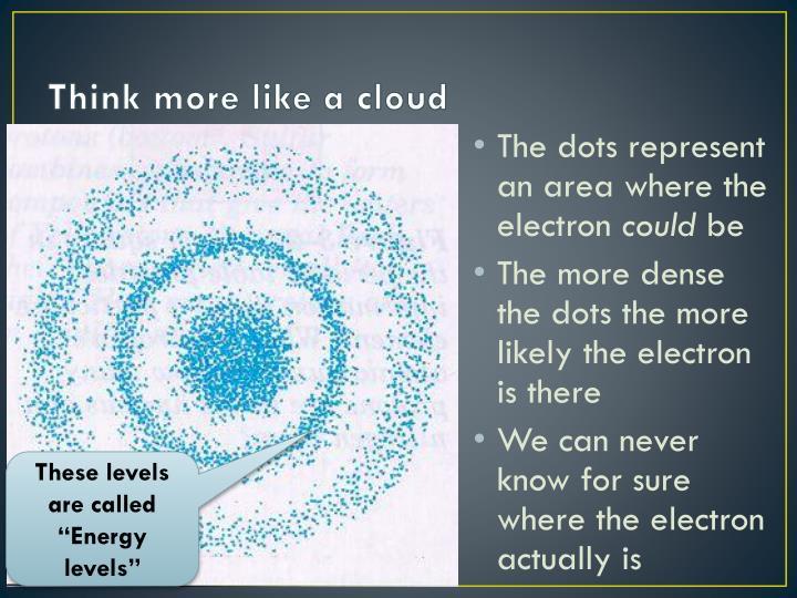 Think more like a cloud