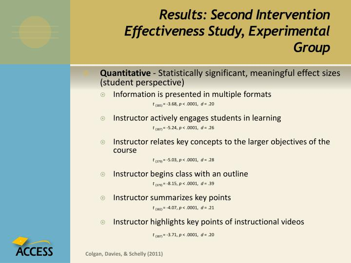 Results: Second Intervention Effectiveness Study, Experimental Group