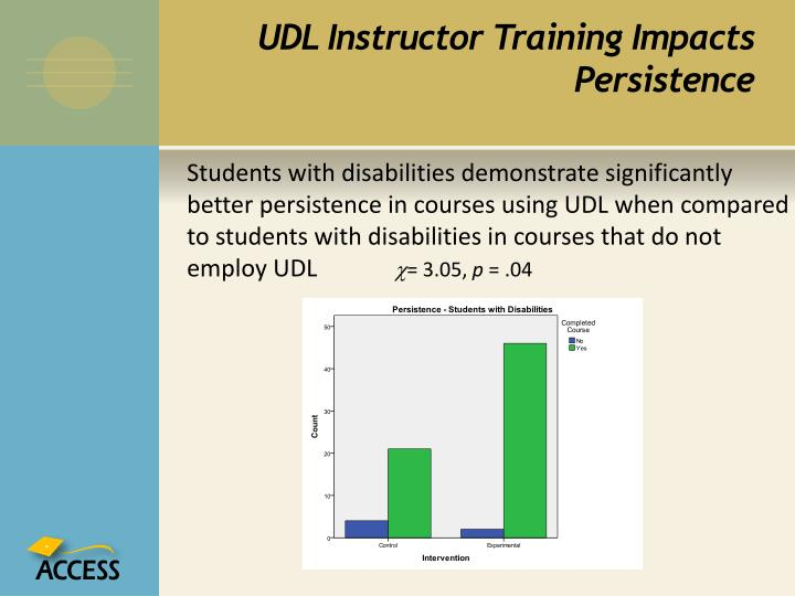 UDL Instructor Training Impacts Persistence