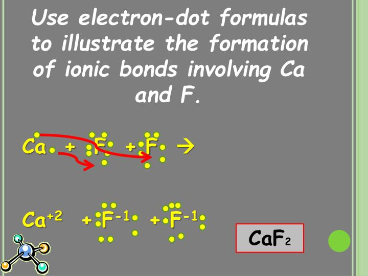 Use electron-dot formulas to illustrate the formation of ionic bonds involving C
