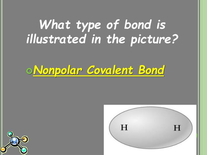 What type of bond is illustrated in the picture?