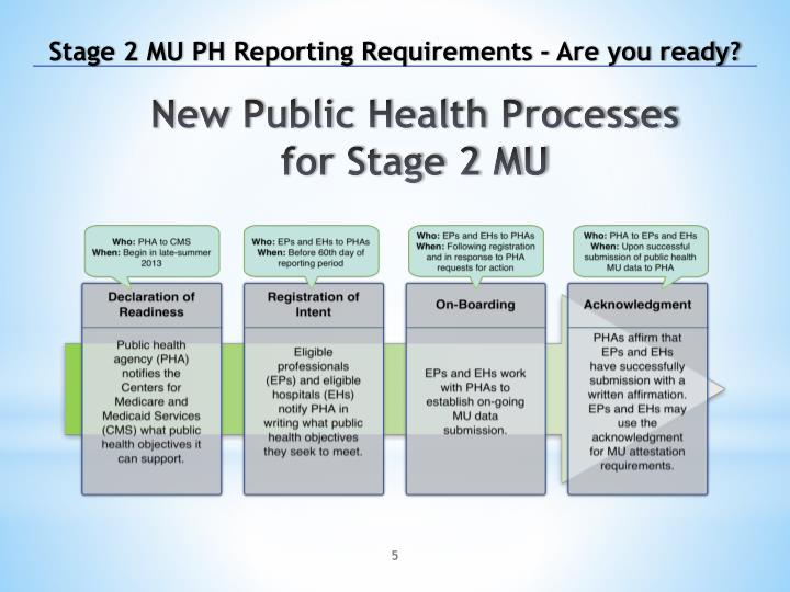 Stage 2 MU PH Reporting Requirements - Are you ready?