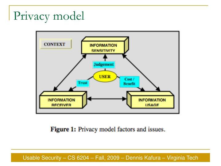 Privacy model
