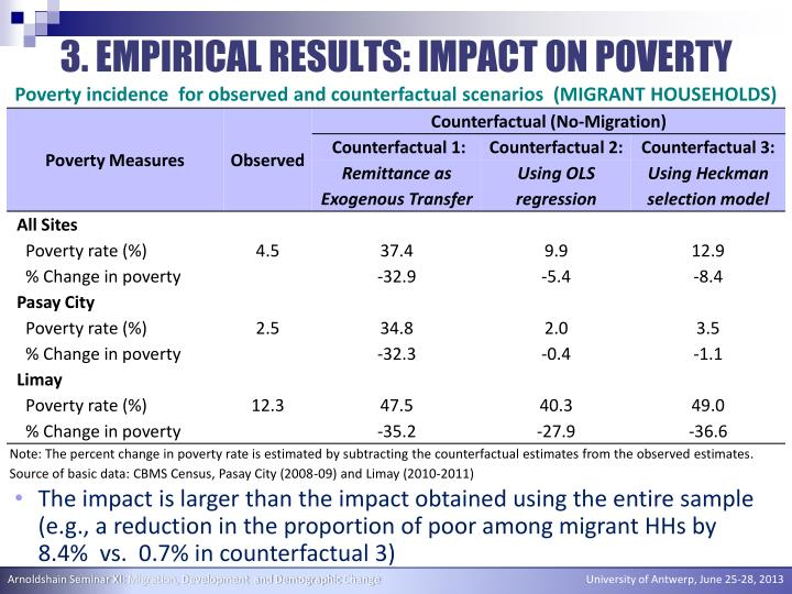 3. EMPIRICAL RESULTS: IMPACT ON POVERTY