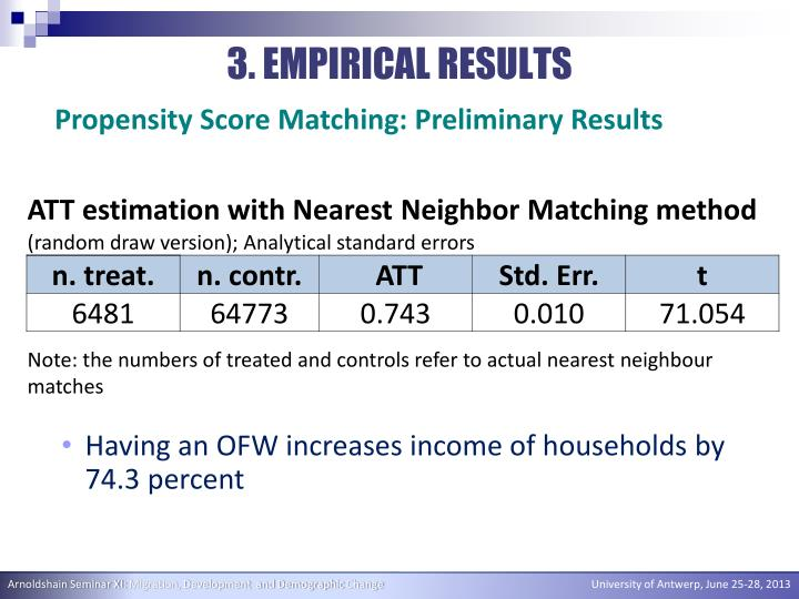 3. EMPIRICAL RESULTS