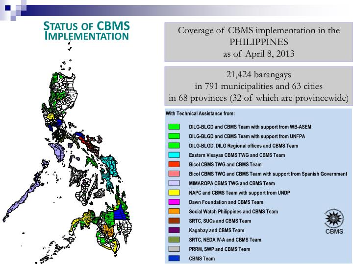 Status of CBMS Implementation